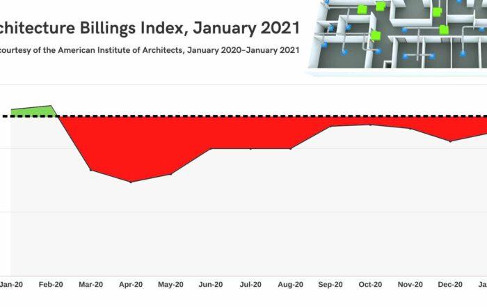 2021 HVAC Data